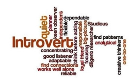 introvert_strengths_word_cloud_1_journal
